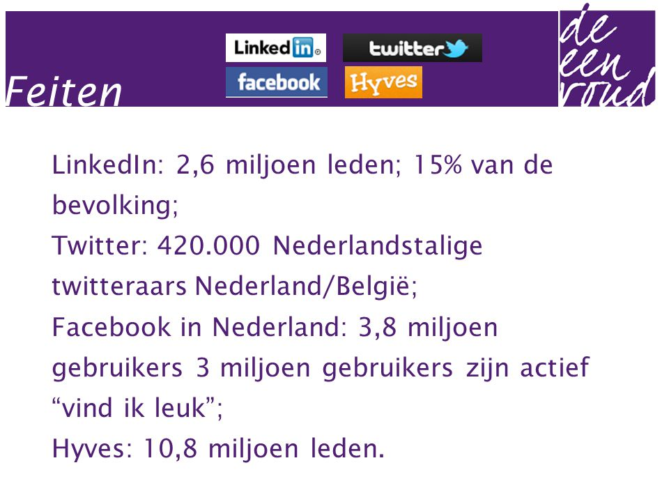 LinkedIn: 2,6 miljoen leden; 15% van de bevolking; Twitter: 420.000 Nederlandstalige twitteraars Nederland/België; Facebook in Nederland: 3,8 miljoen