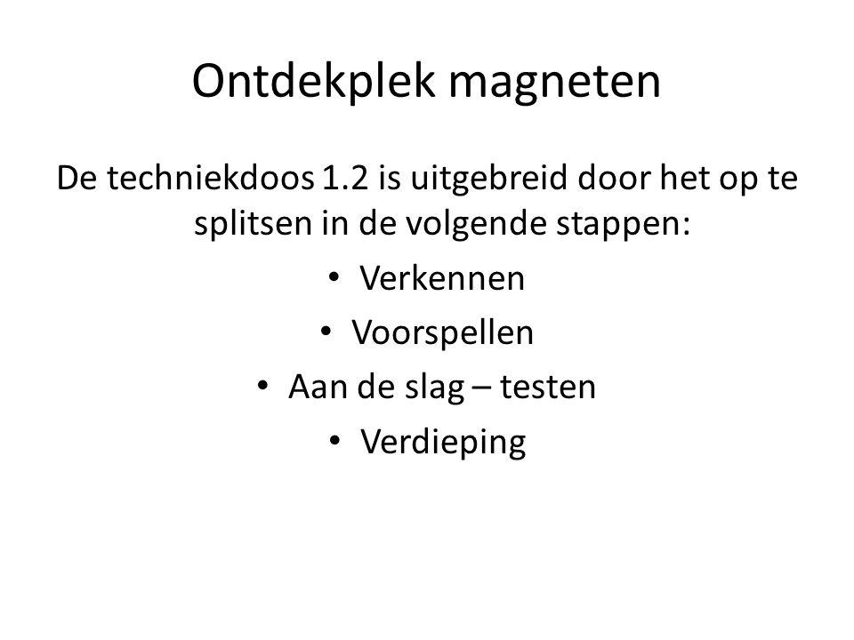 Ontdekplek magneten De techniekdoos 1.2 is uitgebreid door het op te splitsen in de volgende stappen: • Verkennen • Voorspellen • Aan de slag – testen • Verdieping