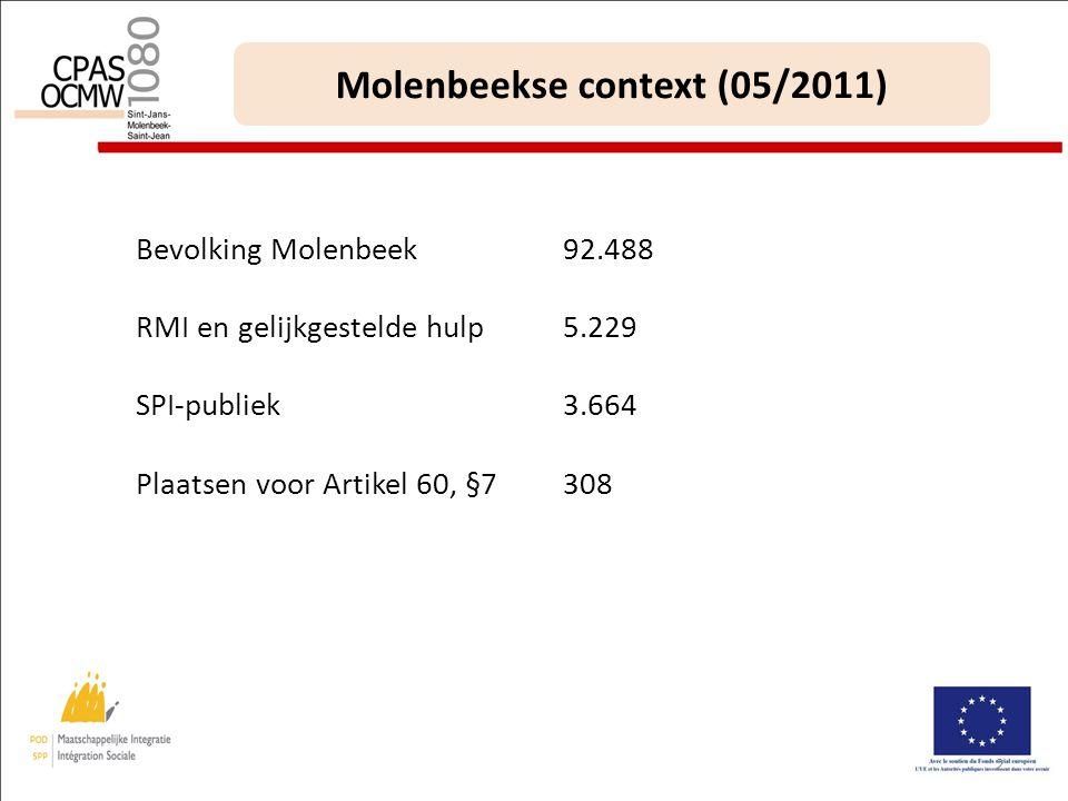 2 Molenbeekse context (05/2011) Bevolking Molenbeek 92.488 RMI en gelijkgestelde hulp 5.229 SPI-publiek 3.664 Plaatsen voor Artikel 60, §7 308