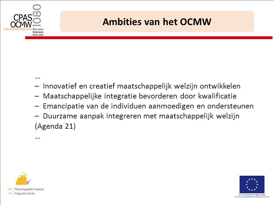 3 Ambities van het OCMW … – Innovatief en creatief maatschappelijk welzijn ontwikkelen – Maatschappelijke integratie bevorderen door kwalificatie – Emancipatie van de individuen aanmoedigen en ondersteunen – Duurzame aanpak integreren met maatschappelijk welzijn (Agenda 21) …