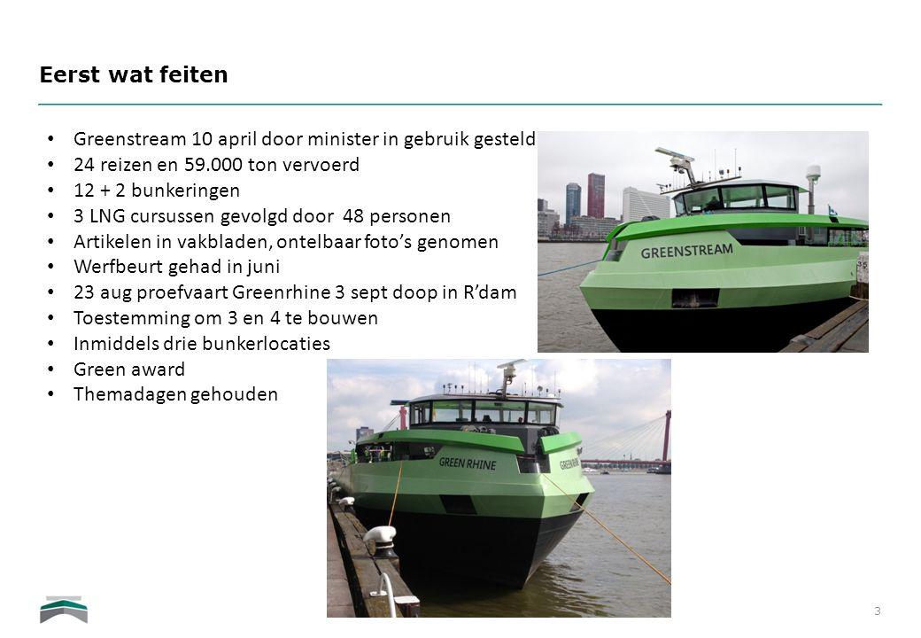 Eerst wat feiten 3 • Greenstream 10 april door minister in gebruik gesteld • 24 reizen en 59.000 ton vervoerd • 12 + 2 bunkeringen • 3 LNG cursussen g