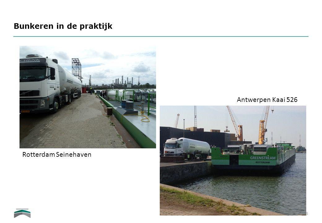 8 Rotterdam Seinehaven Antwerpen Kaai 526