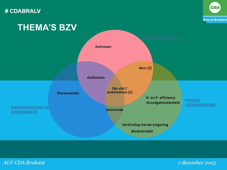 # CDABRALV ALV CDA Brabant 7 december 2013 THEMA'S BZV