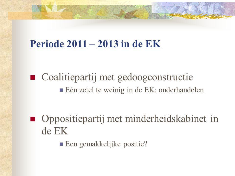 Periode 2011 – 2013 in de EK  Coalitiepartij met gedoogconstructie  Eén zetel te weinig in de EK: onderhandelen  Oppositiepartij met minderheidskab
