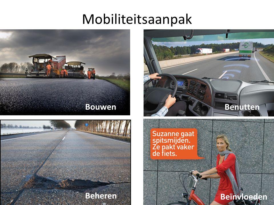 Mobiliteitsaanpak Bouwen Benutten Beïnvloeden Bouwen Benutten Beheren Beïnvloeden
