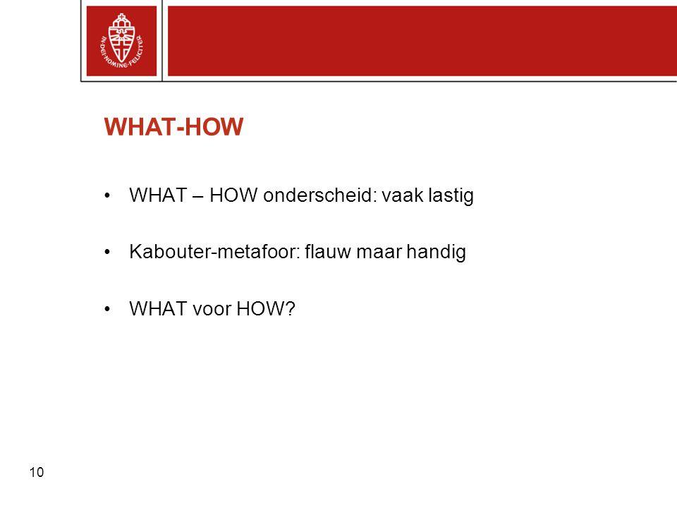 10 WHAT-HOW •WHAT – HOW onderscheid: vaak lastig •Kabouter-metafoor: flauw maar handig •WHAT voor HOW?