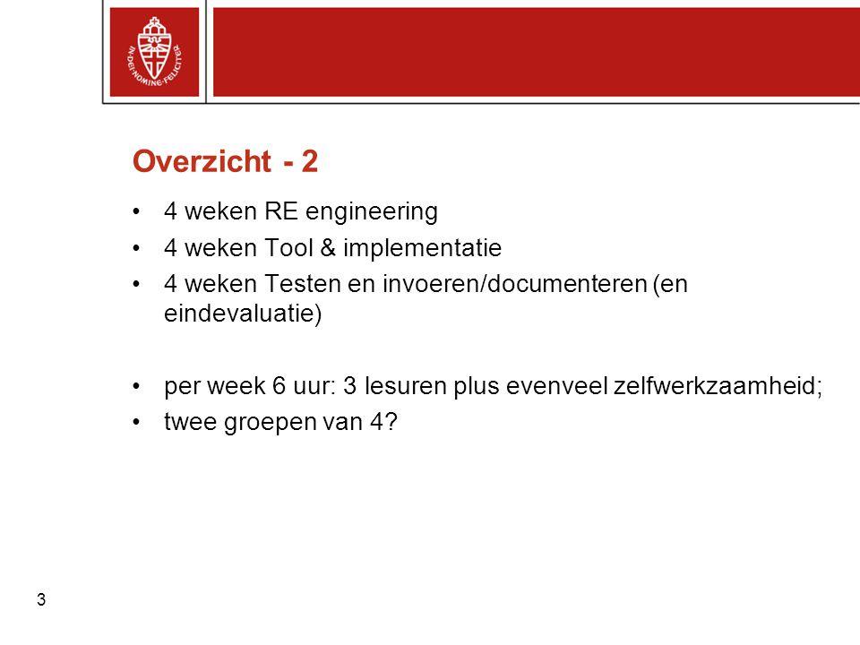 3 Overzicht - 2 •4 weken RE engineering •4 weken Tool & implementatie •4 weken Testen en invoeren/documenteren (en eindevaluatie) •per week 6 uur: 3 l