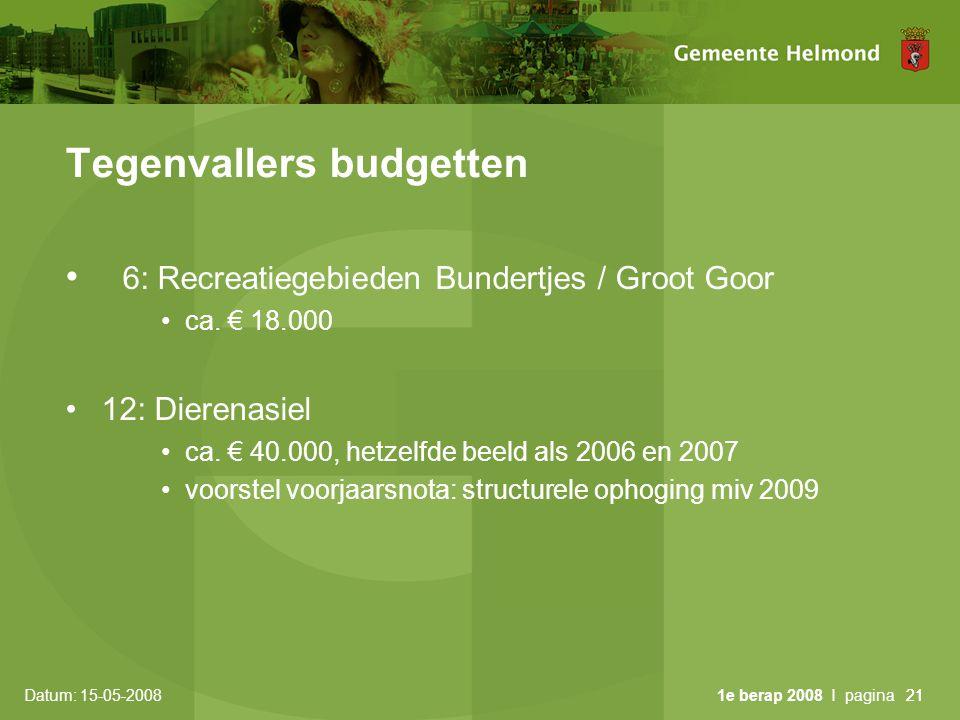 Datum: 15-05-2008 1e berap 2008 I pagina21 Tegenvallers budgetten • 6: Recreatiegebieden Bundertjes / Groot Goor •ca.