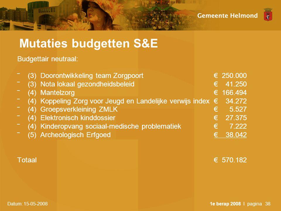 Datum: 15-05-2008 1e berap 2008 I pagina38 Mutaties budgetten S&E Budgettair neutraal: ‾(3) Doorontwikkeling team Zorgpoort€ 250.000 ‾(3) Nota lokaal gezondheidsbeleid € 41.250 ‾(4) Mantelzorg€ 166.494 ‾(4) Koppeling Zorg voor Jeugd en Landelijke verwijs index € 34.272 ‾(4) Groepsverkleining ZMLK € 5.527 ‾(4) Elektronisch kinddossier € 27.375 ‾(4) Kinderopvang sociaal-medische problematiek € 7.222 ‾(5) Archeologisch Erfgoed € 38.042 Totaal€ 570.182