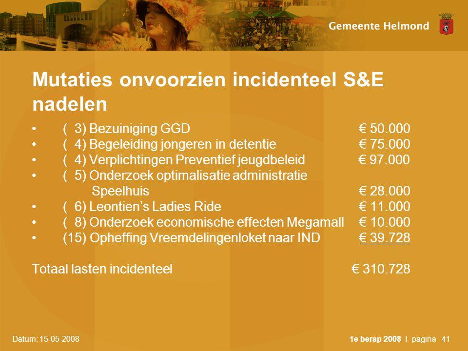 Datum: 15-05-2008 1e berap 2008 I pagina41 Mutaties onvoorzien incidenteel S&E nadelen •( 3) Bezuiniging GGD € 50.000 •( 4) Begeleiding jongeren in detentie€ 75.000 •( 4) Verplichtingen Preventief jeugdbeleid € 97.000 •( 5) Onderzoek optimalisatie administratie Speelhuis€ 28.000 •( 6) Leontien's Ladies Ride€ 11.000 •( 8) Onderzoek economische effecten Megamall€ 10.000 •(15) Opheffing Vreemdelingenloket naar IND € 39.728 Totaal lasten incidenteel € 310.728