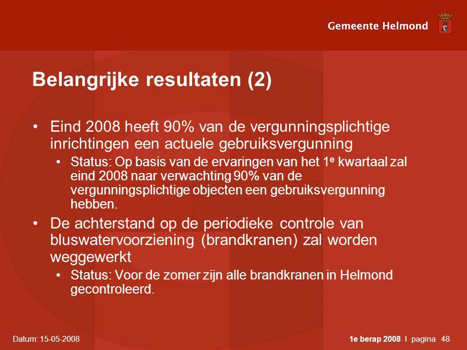 Datum: 15-05-2008 1e berap 2008 I pagina48 Belangrijke resultaten (2) •Eind 2008 heeft 90% van de vergunningsplichtige inrichtingen een actuele gebruiksvergunning •Status: Op basis van de ervaringen van het 1 e kwartaal zal eind 2008 naar verwachting 90% van de vergunningsplichtige objecten een gebruiksvergunning hebben.