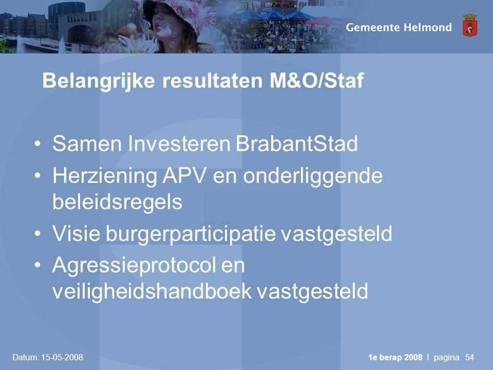 Datum: 15-05-2008 1e berap 2008 I pagina54 Belangrijke resultaten M&O/Staf •Samen Investeren BrabantStad •Herziening APV en onderliggende beleidsregels •Visie burgerparticipatie vastgesteld •Agressieprotocol en veiligheidshandboek vastgesteld