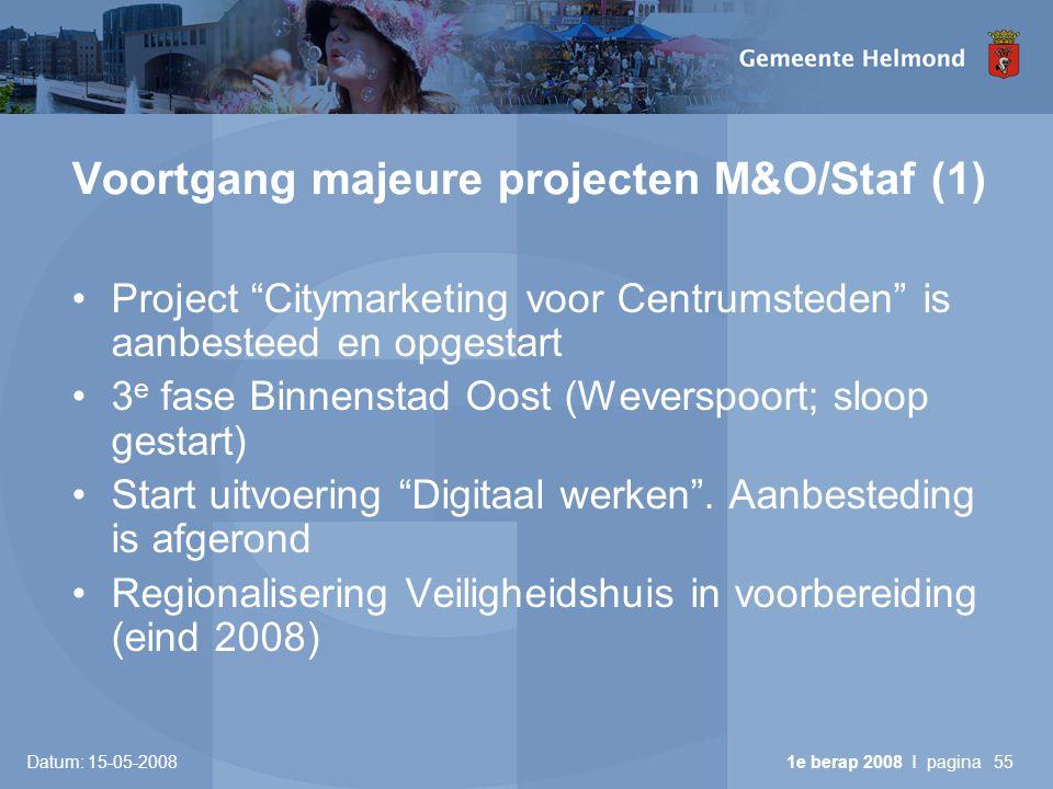 Datum: 15-05-2008 1e berap 2008 I pagina55 Voortgang majeure projecten M&O/Staf (1) •Project Citymarketing voor Centrumsteden is aanbesteed en opgestart •3 e fase Binnenstad Oost (Weverspoort; sloop gestart) •Start uitvoering Digitaal werken .