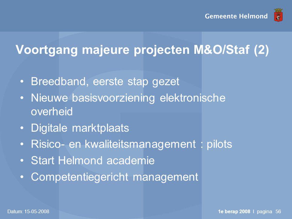Datum: 15-05-2008 1e berap 2008 I pagina56 Voortgang majeure projecten M&O/Staf (2) •Breedband, eerste stap gezet •Nieuwe basisvoorziening elektronische overheid •Digitale marktplaats •Risico- en kwaliteitsmanagement : pilots •Start Helmond academie •Competentiegericht management