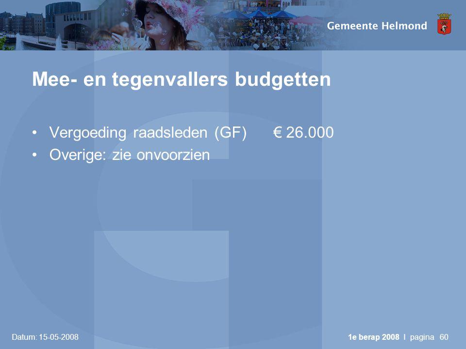 Datum: 15-05-2008 1e berap 2008 I pagina60 Mee- en tegenvallers budgetten •Vergoeding raadsleden (GF) € 26.000 •Overige: zie onvoorzien
