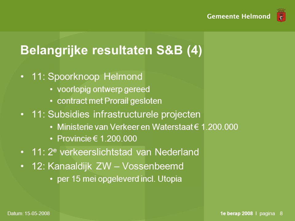 Datum: 15-05-2008 1e berap 2008 I pagina8 Belangrijke resultaten S&B (4) •11: Spoorknoop Helmond •voorlopig ontwerp gereed •contract met Prorail gesloten •11: Subsidies infrastructurele projecten •Ministerie van Verkeer en Waterstaat € 1.200.000 •Provincie € 1.200.000 •11: 2 e verkeerslichtstad van Nederland •12: Kanaaldijk ZW – Vossenbeemd •per 15 mei opgeleverd incl.