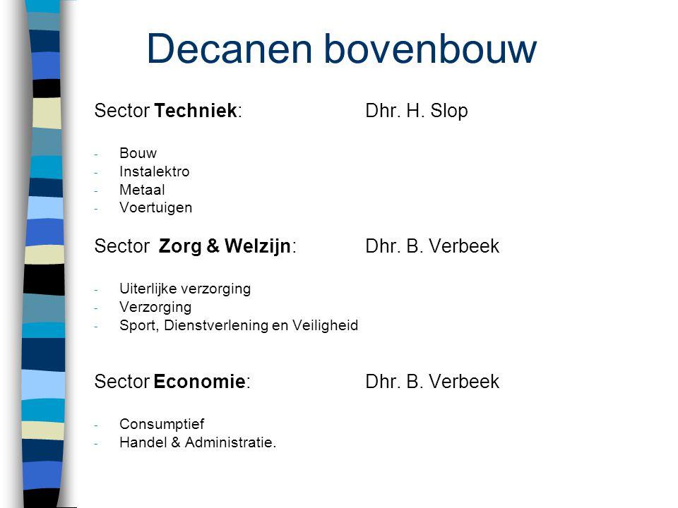 Sector Techniek:Dhr. H. Slop - Bouw - Instalektro - Metaal - Voertuigen Sector Zorg & Welzijn:Dhr. B. Verbeek - Uiterlijke verzorging - Verzorging - S
