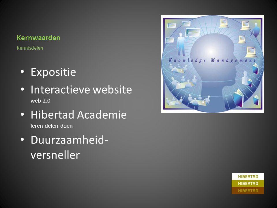 Kernwaarden • Expositie • Interactieve website web 2.0 • Hibertad Academie leren delen doen • Duurzaamheid- versneller Kennisdelen