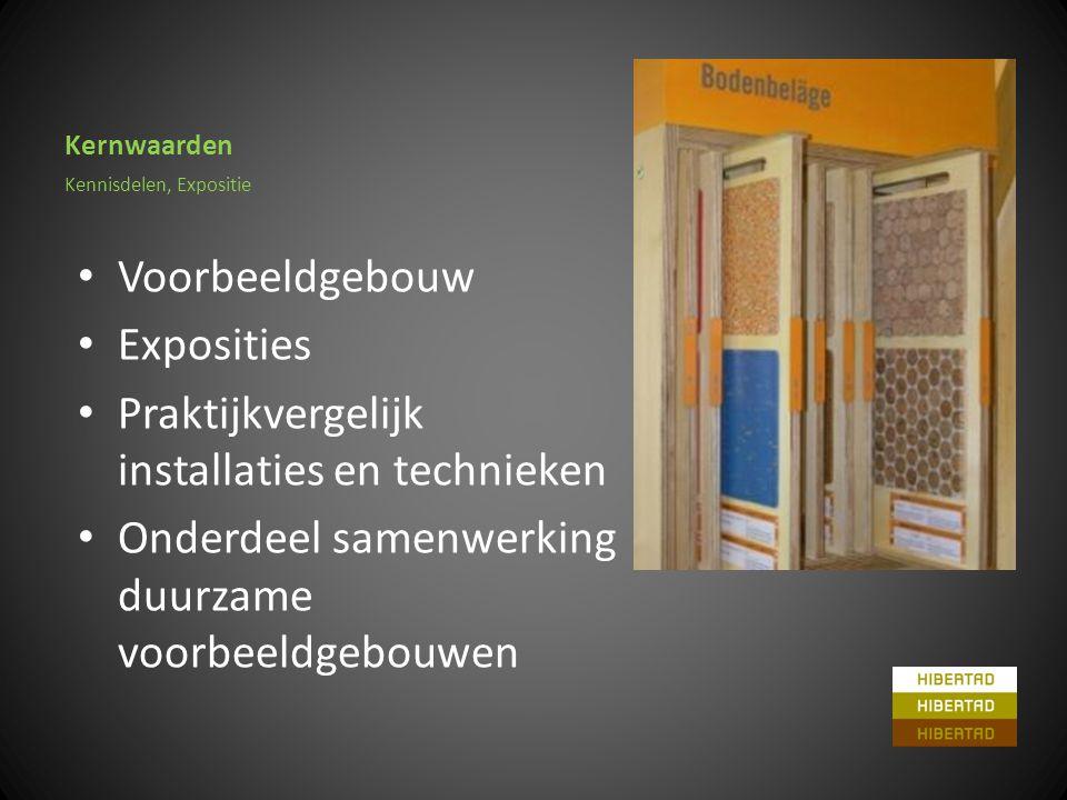 Kernwaarden • Voorbeeldgebouw • Exposities • Praktijkvergelijk installaties en technieken • Onderdeel samenwerking duurzame voorbeeldgebouwen Kennisdelen, Expositie
