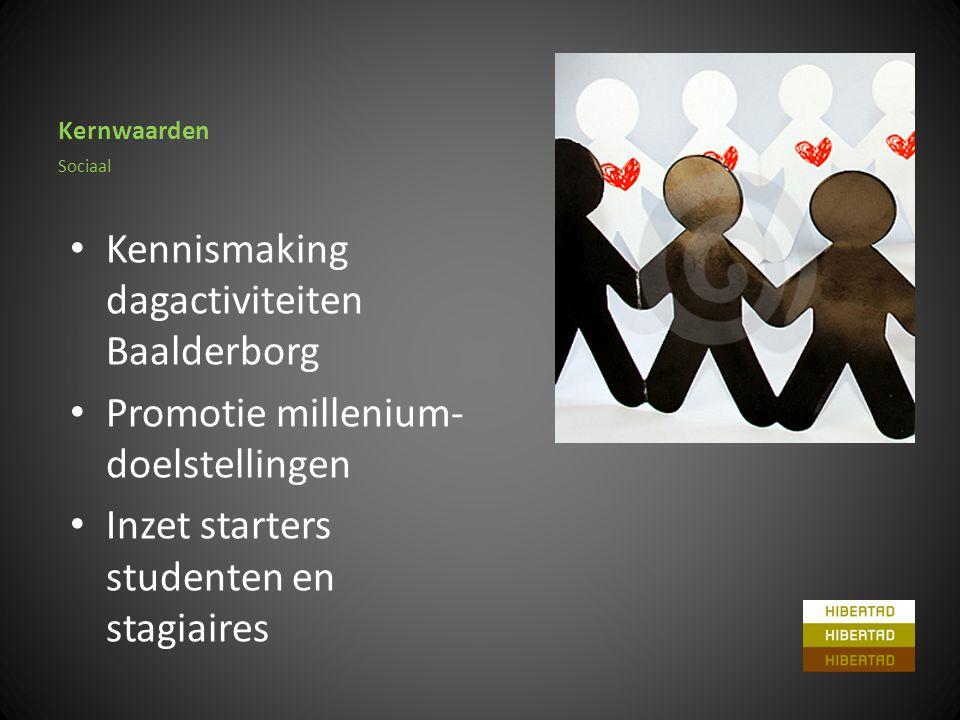 Kernwaarden • Kennismaking dagactiviteiten Baalderborg • Promotie millenium- doelstellingen • Inzet starters studenten en stagiaires Sociaal
