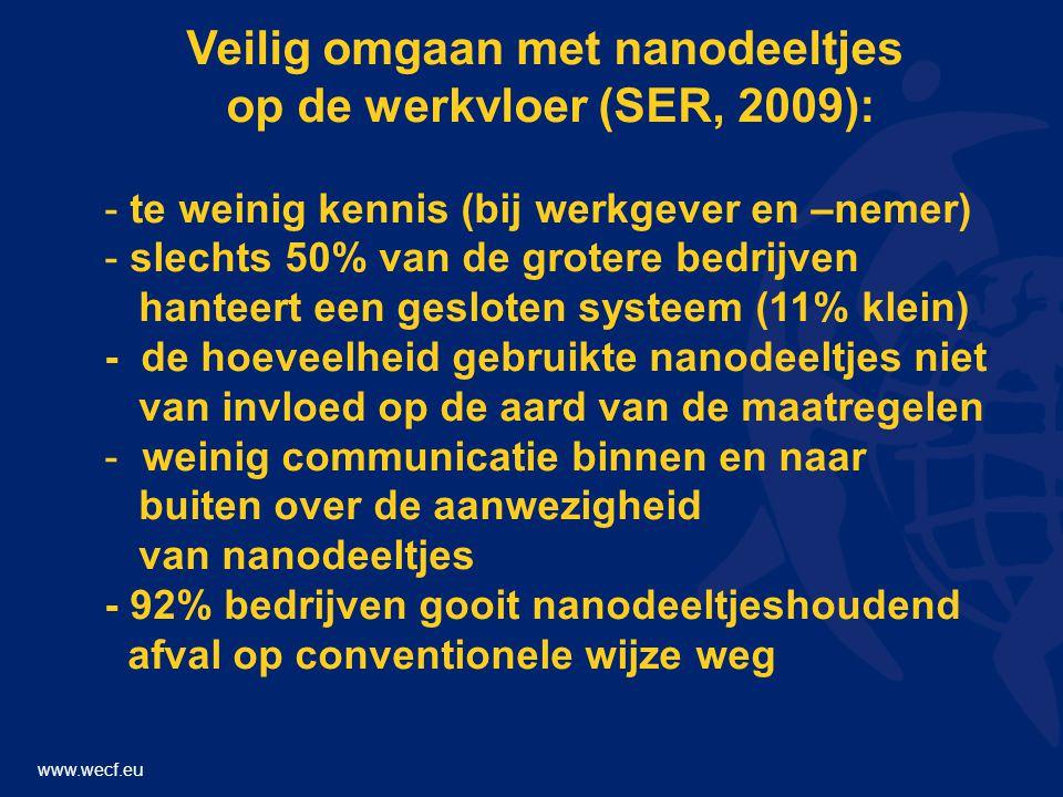 www.wecf.eu Veilig omgaan met nanodeeltjes op de werkvloer (SER, 2009): - te weinig kennis (bij werkgever en –nemer) - slechts 50% van de grotere bedrijven hanteert een gesloten systeem (11% klein) - de hoeveelheid gebruikte nanodeeltjes niet van invloed op de aard van de maatregelen - weinig communicatie binnen en naar buiten over de aanwezigheid van nanodeeltjes - 92% bedrijven gooit nanodeeltjeshoudend afval op conventionele wijze weg