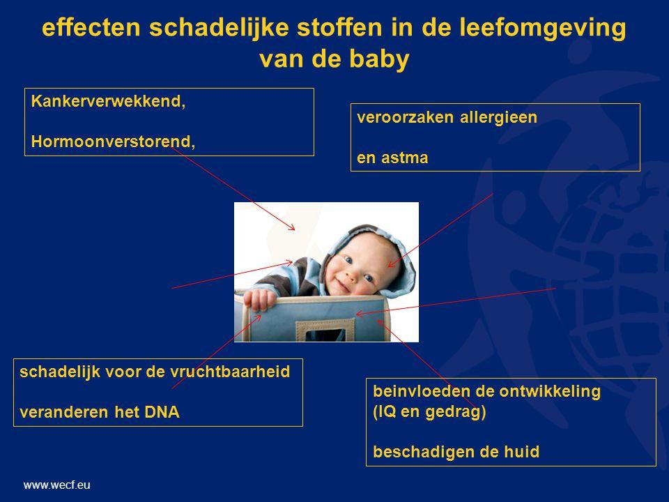 www.wecf.eu effecten schadelijke stoffen in de leefomgeving van de baby Kankerverwekkend, Hormoonverstorend, beinvloeden de ontwikkeling (IQ en gedrag) beschadigen de huid veroorzaken allergieen en astma schadelijk voor de vruchtbaarheid veranderen het DNA