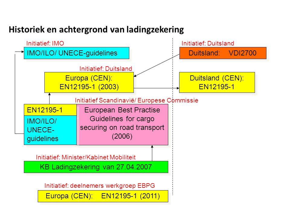 Historiek en achtergrond van ladingzekering Duitsland: VDI2700 Europa (CEN): EN12195-1 (2003) Duitsland (CEN): EN12195-1 Initiatief: Duitsland Initiat