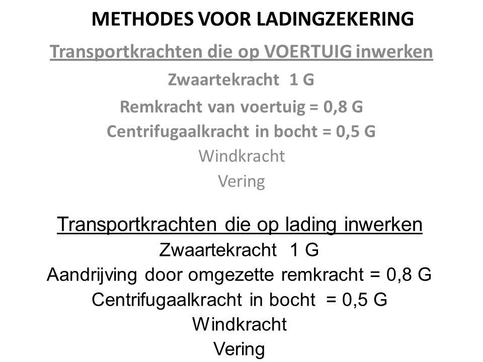 METHODES VOOR LADINGZEKERING Transportkrachten die op VOERTUIG inwerken Zwaartekracht 1 G Remkracht van voertuig = 0,8 G Centrifugaalkracht in bocht =