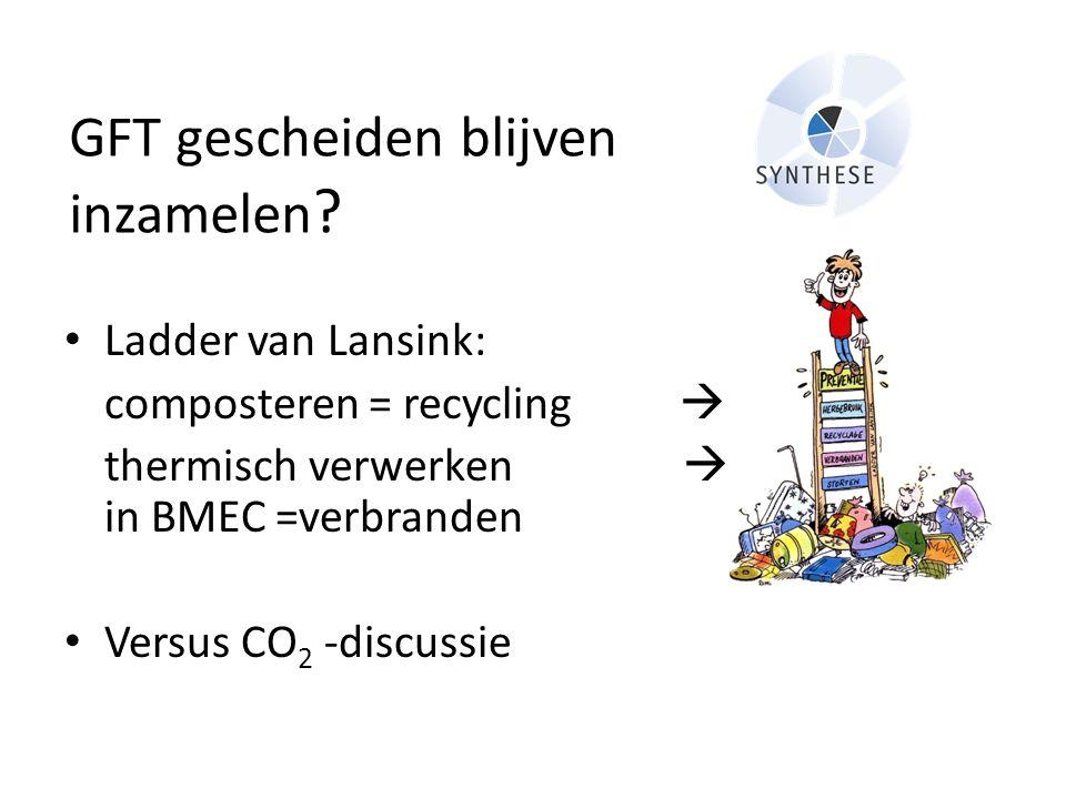 GFT gescheiden blijven inzamelen ? • Ladder van Lansink: composteren = recycling  thermisch verwerken  in BMEC =verbranden • Versus CO 2 -discussie