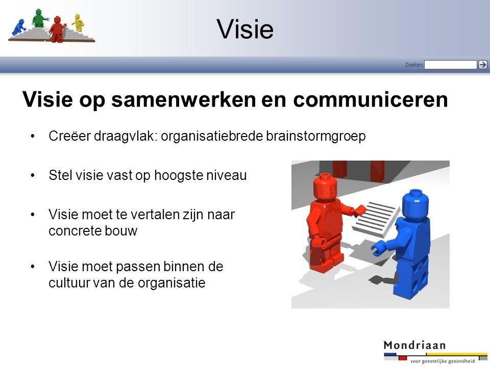 Visie •Creëer draagvlak: organisatiebrede brainstormgroep •Stel visie vast op hoogste niveau •Visie moet te vertalen zijn naar concrete bouw •Visie moet passen binnen de cultuur van de organisatie Visie op samenwerken en communiceren