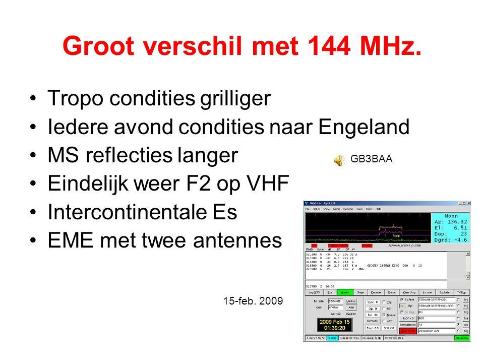 Groot verschil met 144 MHz. •Tropo condities grilliger •Iedere avond condities naar Engeland •MS reflecties langer GB3BAA •Eindelijk weer F2 op VHF •I