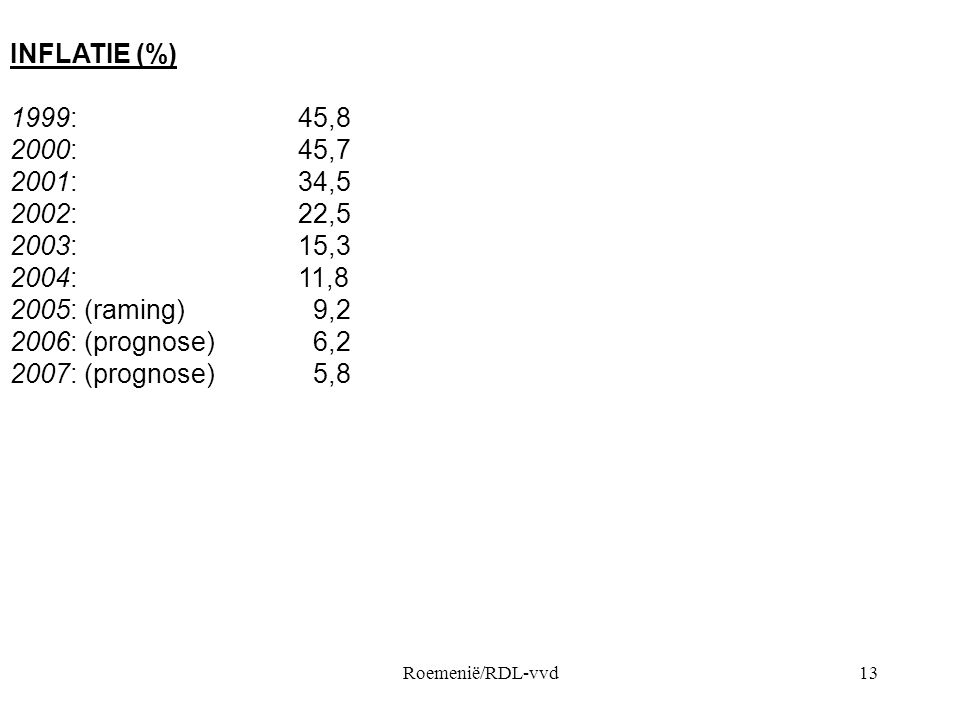 Roemenië/RDL-vvd13 INFLATIE (%) 1999: 45,8 2000: 45,7 2001: 34,5 2002: 22,5 2003: 15,3 2004: 11,8 2005: (raming) 9,2 2006: (prognose) 6,2 2007: (progn
