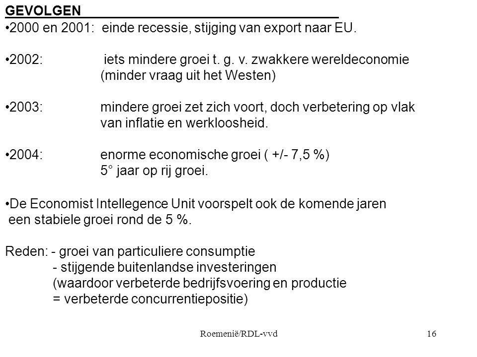 Roemenië/RDL-vvd16 GEVOLGEN •2000 en 2001: einde recessie, stijging van export naar EU. •2002: iets mindere groei t. g. v. zwakkere wereldeconomie (mi