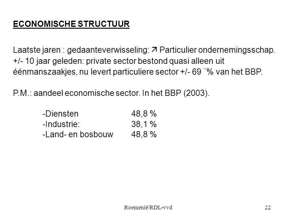 Roemenië/RDL-vvd22 ECONOMISCHE STRUCTUUR Laatste jaren : gedaanteverwisseling:  Particulier ondernemingsschap. +/- 10 jaar geleden: private sector be
