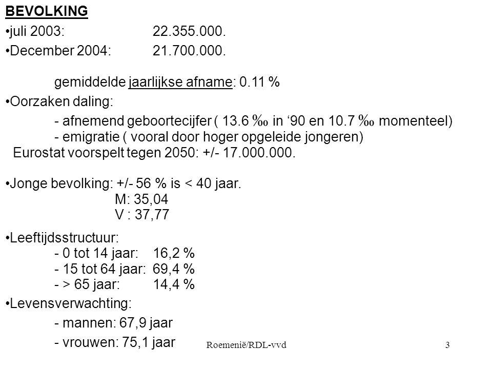 Roemenië/RDL-vvd3 BEVOLKING •juli 2003: 22.355.000. •December 2004:21.700.000. gemiddelde jaarlijkse afname: 0.11 % •Oorzaken daling: - afnemend geboo