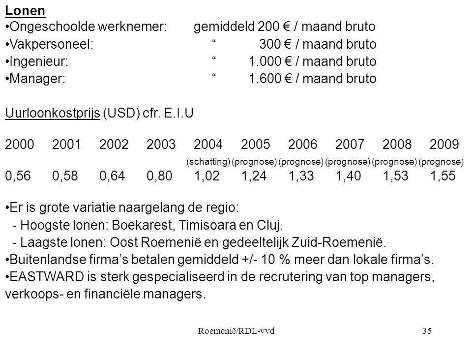 Roemenië/RDL-vvd35 Lonen •Ongeschoolde werknemer:gemiddeld 200 € / maand bruto •Vakpersoneel: 300 € / maand bruto •Ingenieur: 1.000 € / maand bruto •Manager: 1.600 € / maand bruto Uurloonkostprijs (USD) cfr.