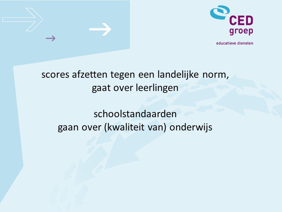 scores afzetten tegen een landelijke norm, gaat over leerlingen schoolstandaarden gaan over (kwaliteit van) onderwijs