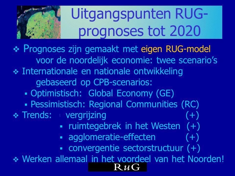 Uitgangspunten RUG- prognoses tot 2020  P rognoses zijn gemaakt met eigen RUG-model voor de noordelijk economie: twee scenario's  Internationale en