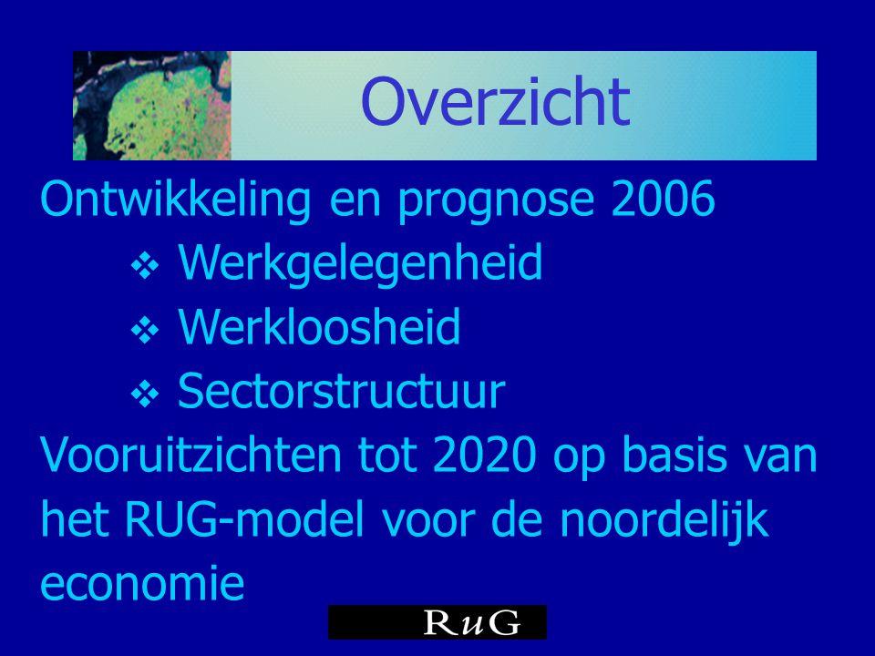 Overzicht Ontwikkeling en prognose 2006  Werkgelegenheid  Werkloosheid  Sectorstructuur Vooruitzichten tot 2020 op basis van het RUG-model voor de