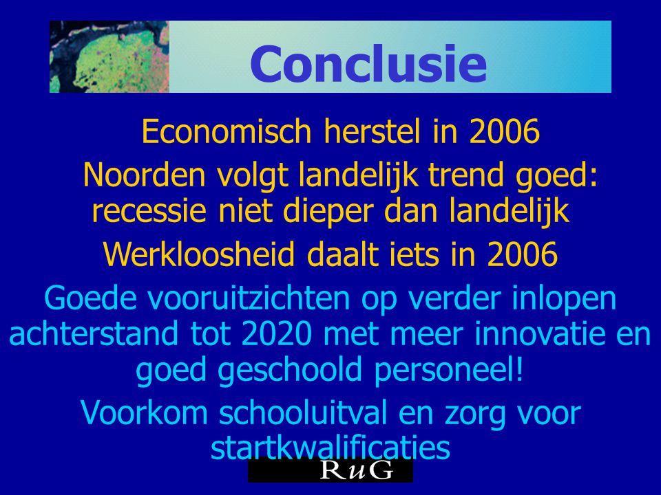 Conclusie Economisch herstel in 2006 Noorden volgt landelijk trend goed: recessie niet dieper dan landelijk Werkloosheid daalt iets in 2006 Goede voor