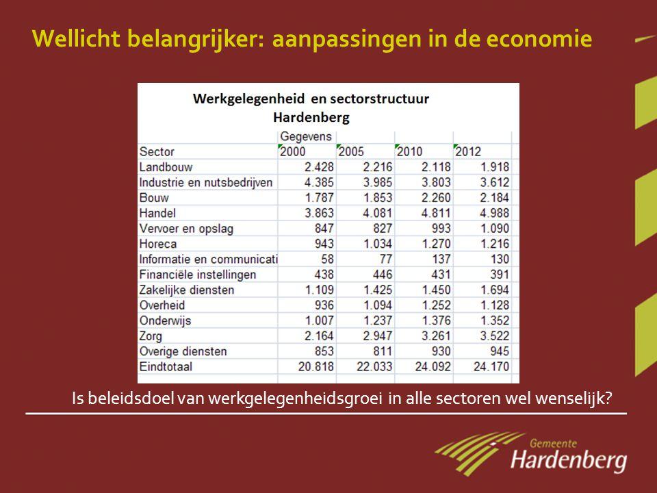 Wellicht belangrijker: aanpassingen in de economie Is beleidsdoel van werkgelegenheidsgroei in alle sectoren wel wenselijk