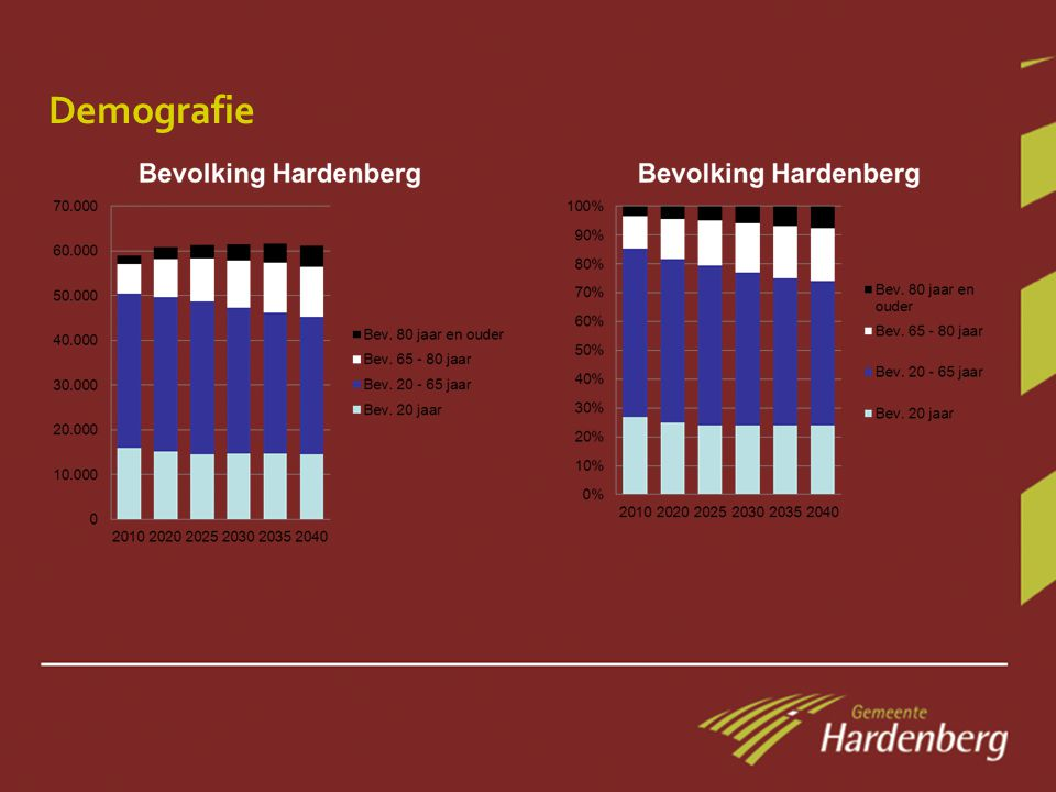 Bezuinigingen • Efficiency maatregelen in de Bestuursdienst Ommen- Hardenberg • Beleidsmaatregelen • Inkomenstenverhogende maatregelen Totale opgave: € 17,6 miljoen