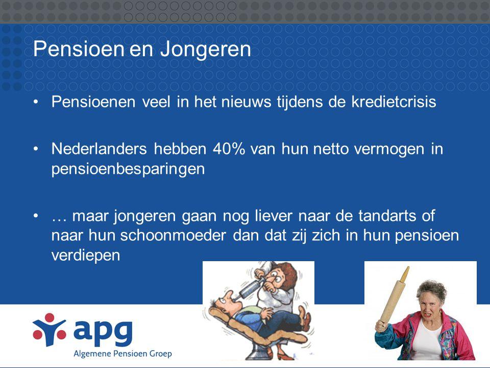 Nederlands pensioenstelsel Collectieve pensioenspaarpot ultimo 2008 € 575 miljard