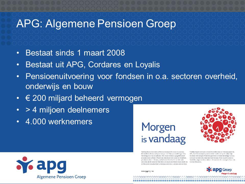 Dekkingsgraad van pensioenfondsen •Dekkingsgraad is een soort thermometer voor situatie pensioenfonds •Dekkingsgraad afhankelijk van: –Vermogen –Verplichtingen •Gemiddelde dekkingsgraad van 142% naar 91%