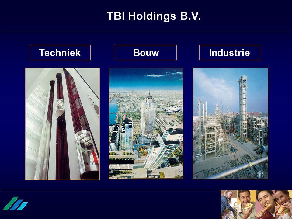  Omzet van $1,4 miljard  9000 werknemers  95 bedrijven $ 450 Miljoen $ 650 Miljoen $ 300 Miljoen TBI Holdings B.V.