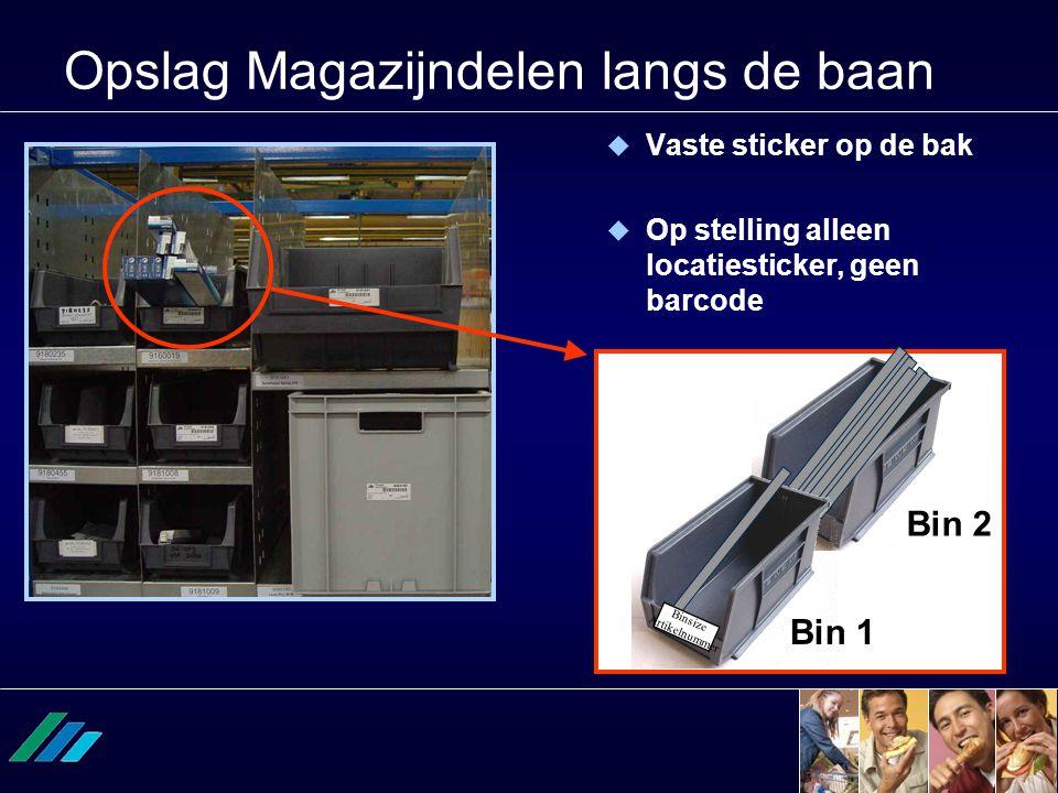 Opslag Magazijndelen langs de baan Bin 1 Bin 2 Binsize Artikelnummer  Vaste sticker op de bak  Op stelling alleen locatiesticker, geen barcode