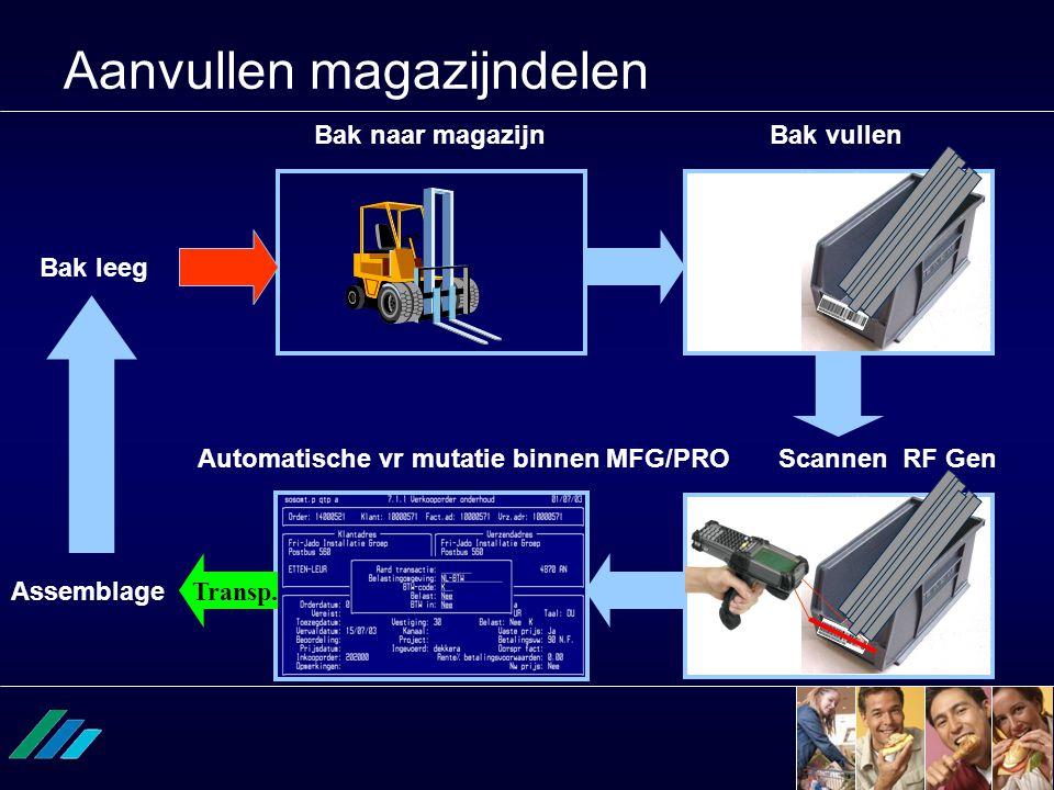 Aanvullen magazijndelen Bak naar magazijnBak vullen Scannen RF GenAutomatische vr mutatie binnen MFG/PRO Bak leeg Transp. Assemblage