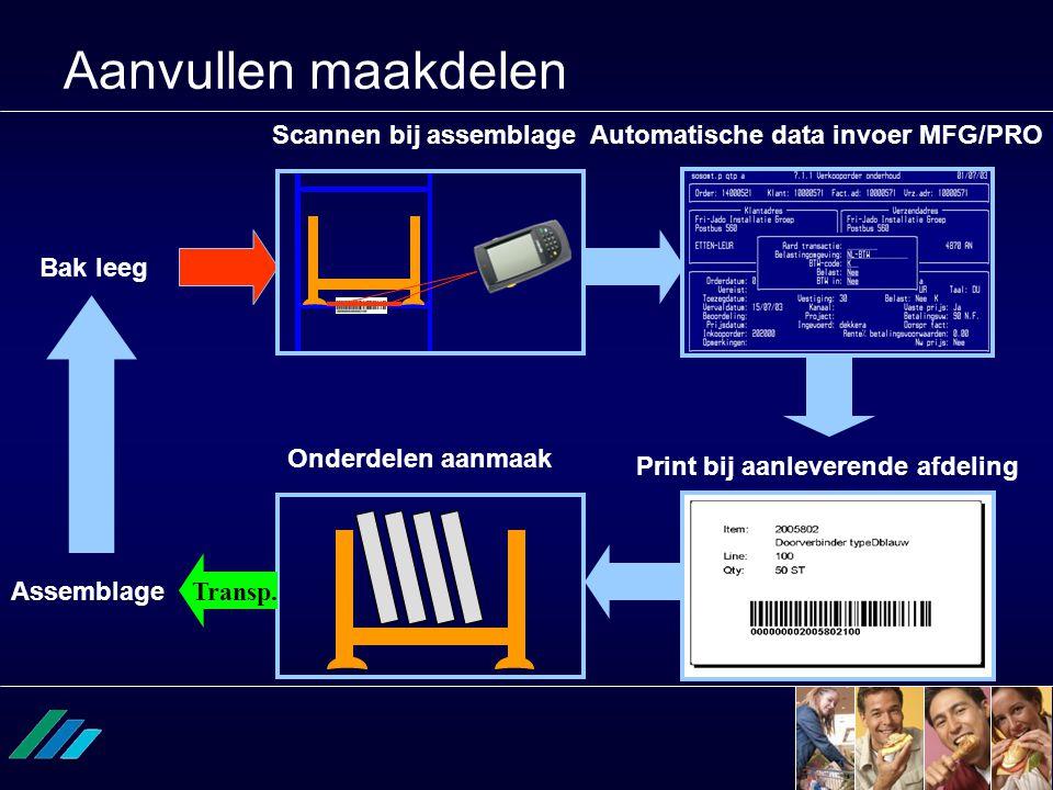 Aanvullen maakdelen Scannen bij assemblageAutomatische data invoer MFG/PRO Print bij aanleverende afdeling Onderdelen aanmaak Assemblage Bak leeg Tran