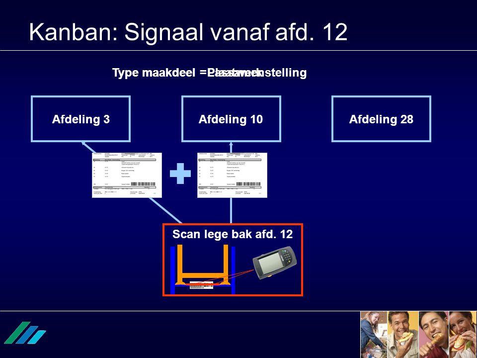 Type maakdeel =Lassamenstelling Afdeling 3Afdeling 10Afdeling 28 Type maakdeel =Plaatwerk Kanban: Signaal vanaf afd. 12 Scan lege bak afd. 12