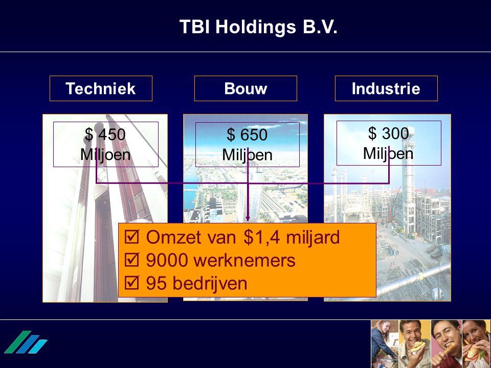  Omzet van $1,4 miljard  9000 werknemers  95 bedrijven $ 450 Miljoen $ 650 Miljoen $ 300 Miljoen TBI Holdings B.V. TechniekIndustrieBouw